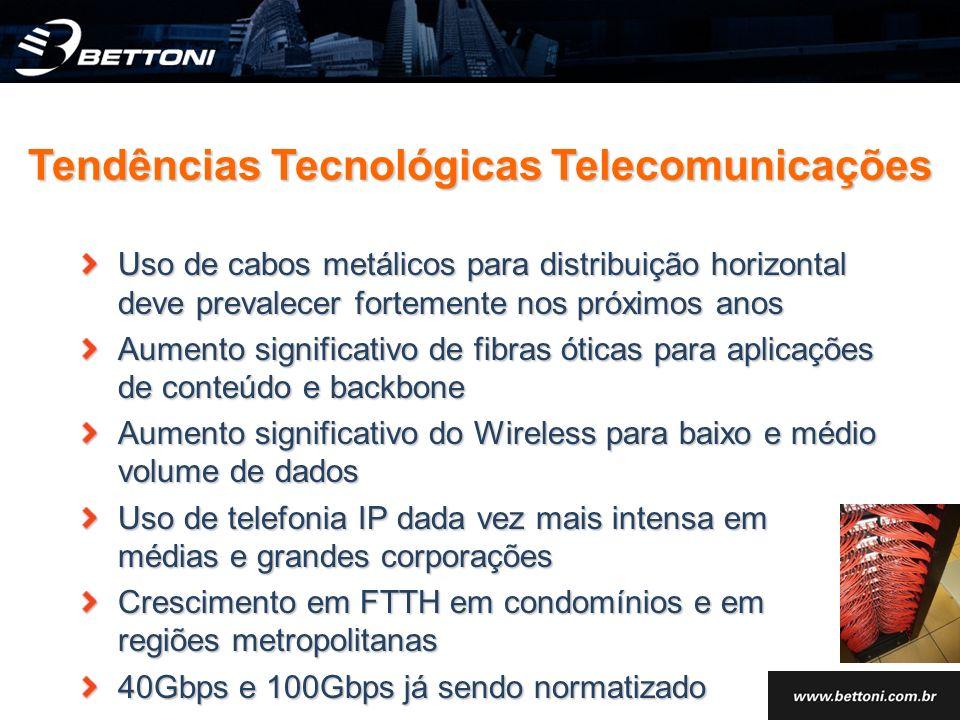 Tendências Tecnológicas Telecomunicações