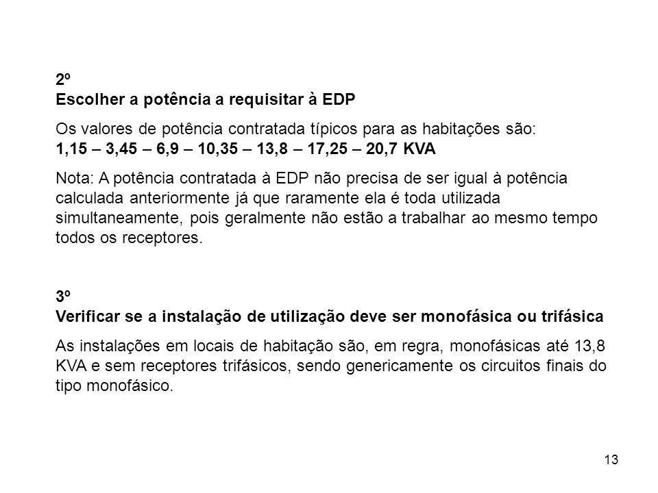2º Escolher a potência a requisitar à EDP