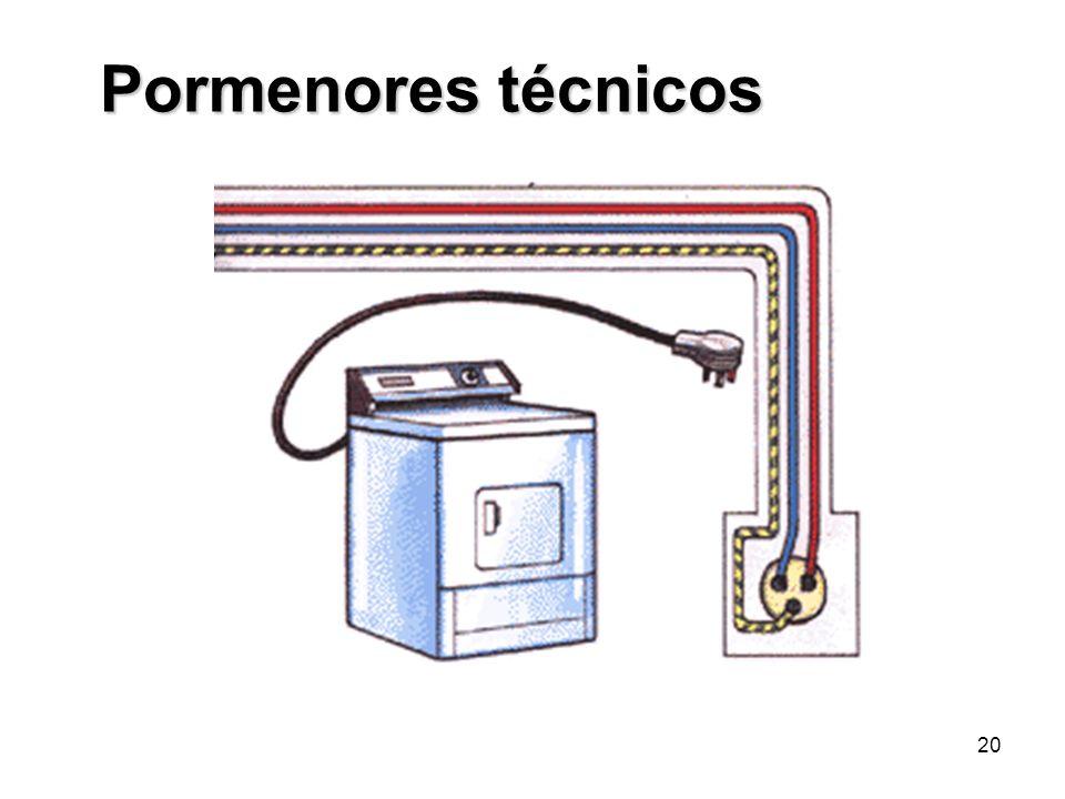 Pormenores técnicos