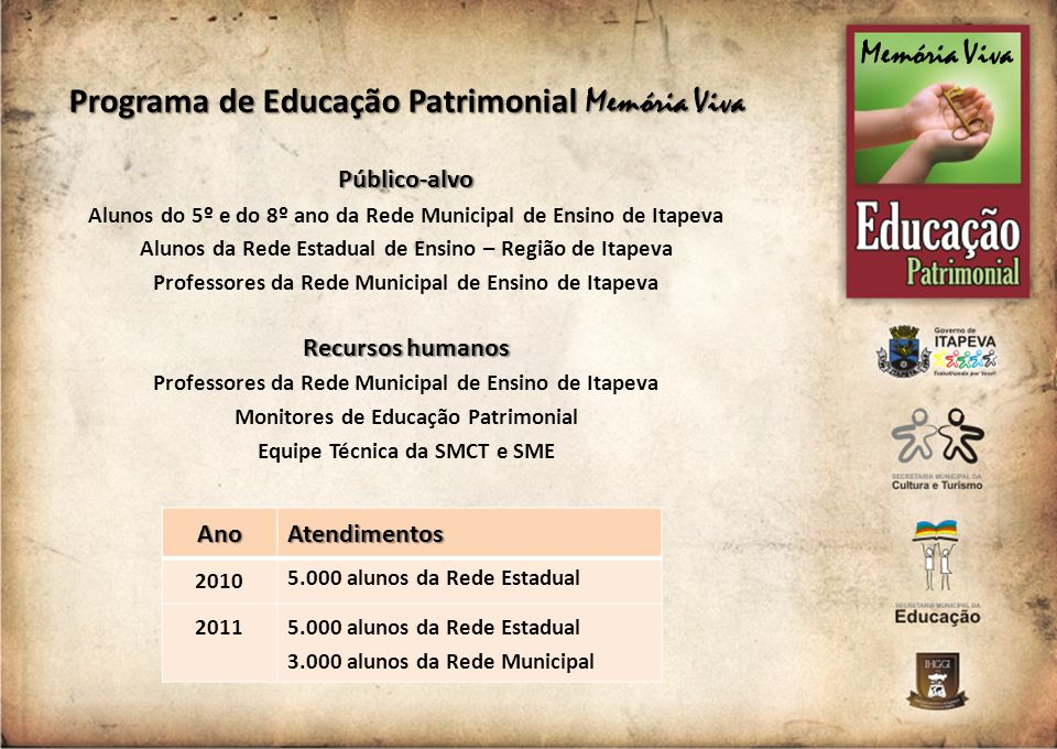 Programa de Educação Patrimonial Memória Viva