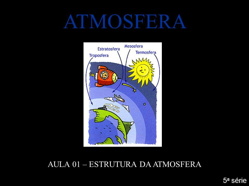 AULA 01 – ESTRUTURA DA ATMOSFERA