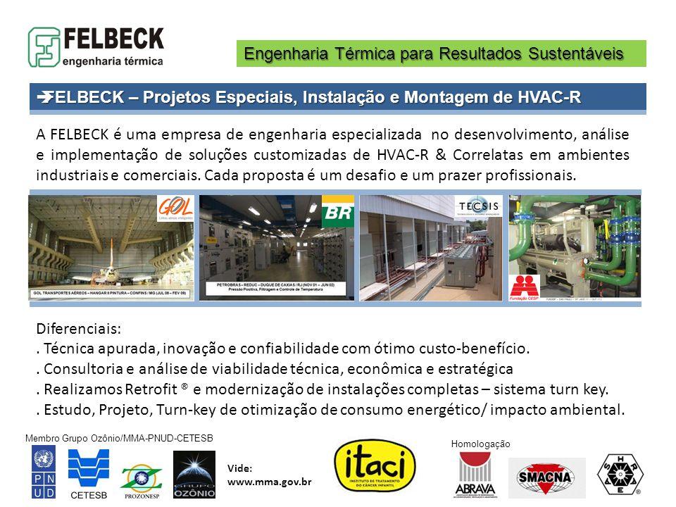 FELBECK – Projetos Especiais, Instalação e Montagem de HVAC-R