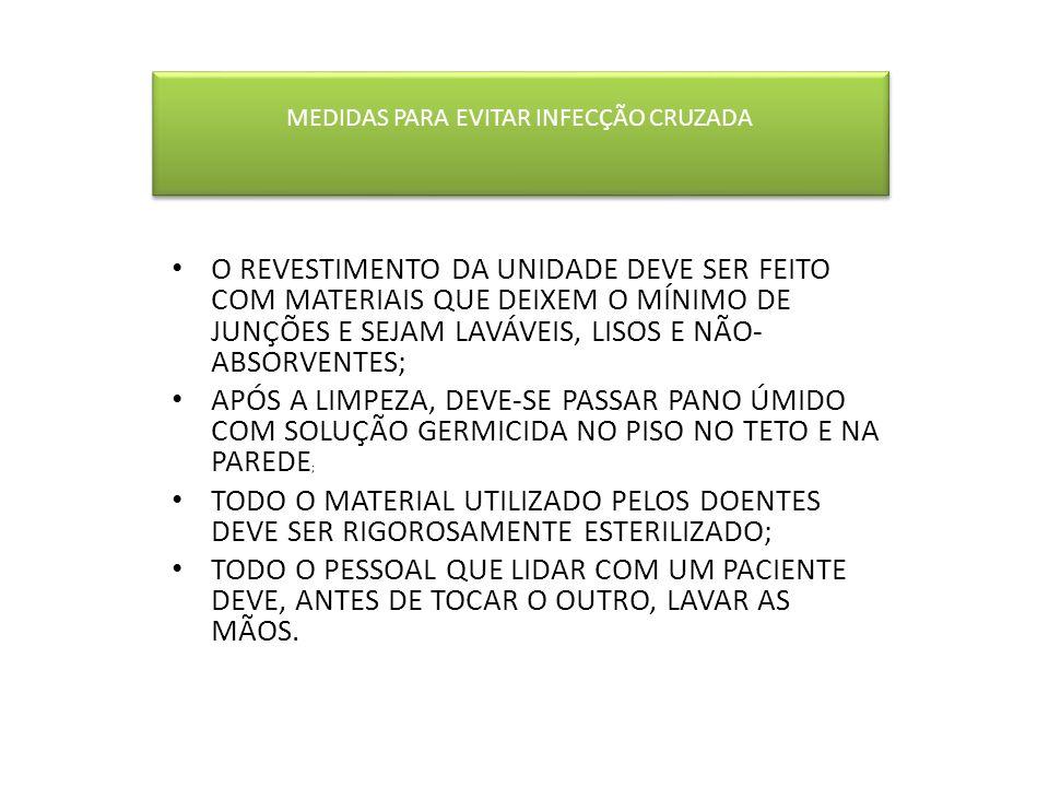 MEDIDAS PARA EVITAR INFECÇÃO CRUZADA