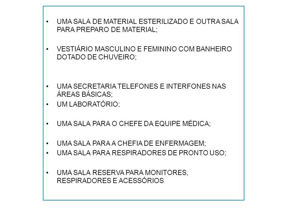UMA SALA DE MATERIAL ESTERILIZADO E OUTRA SALA PARA PREPARO DE MATERIAL;