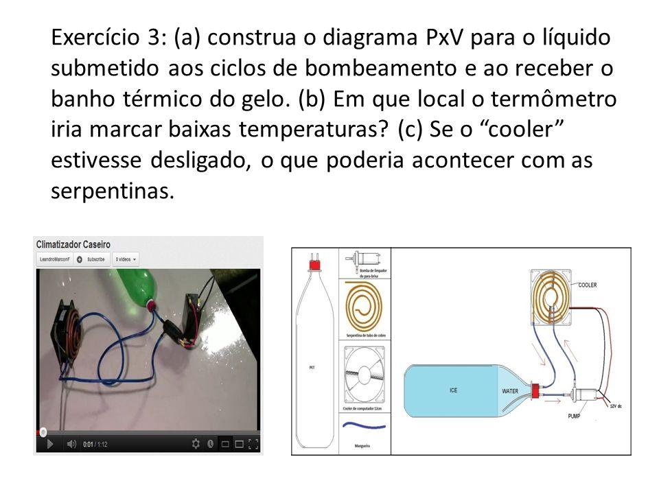 Exercício 3: (a) construa o diagrama PxV para o líquido submetido aos ciclos de bombeamento e ao receber o banho térmico do gelo. (b) Em que local o termômetro iria marcar baixas temperaturas (c) Se o cooler estivesse desligado, o que poderia acontecer com as