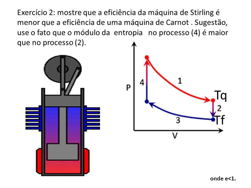 Exercício 2: mostre que a eficiência da máquina de Stirling é menor que a eficiência de uma máquina de Carnot . Sugestão, use o fato que o módulo da entropia no processo (4) é maior que no processo (2).