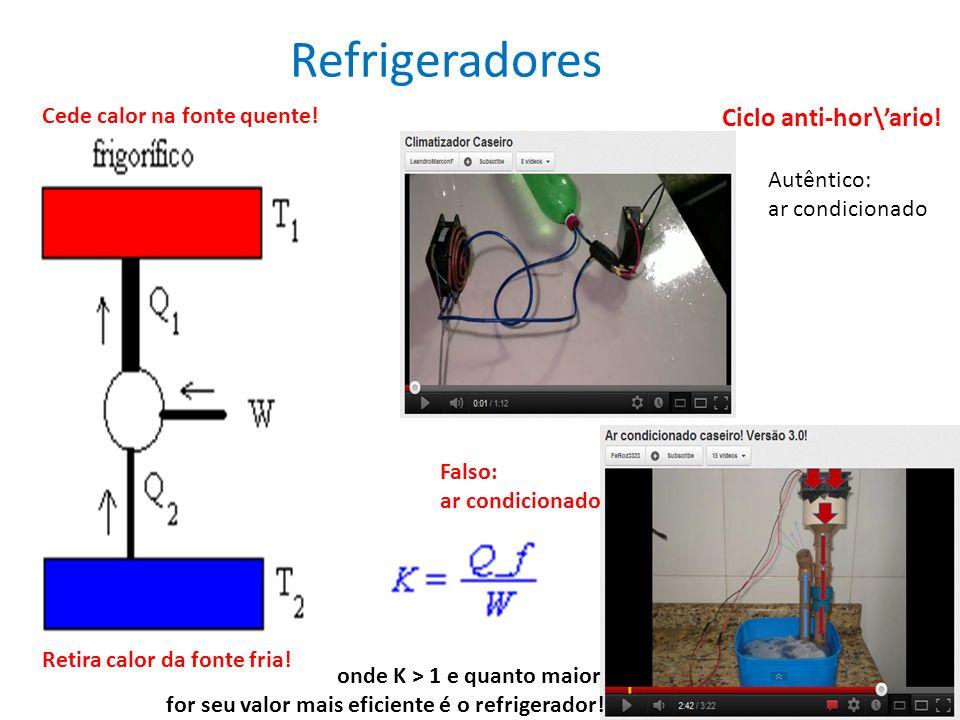 Refrigeradores Ciclo anti-hor\'ario! Cede calor na fonte quente!