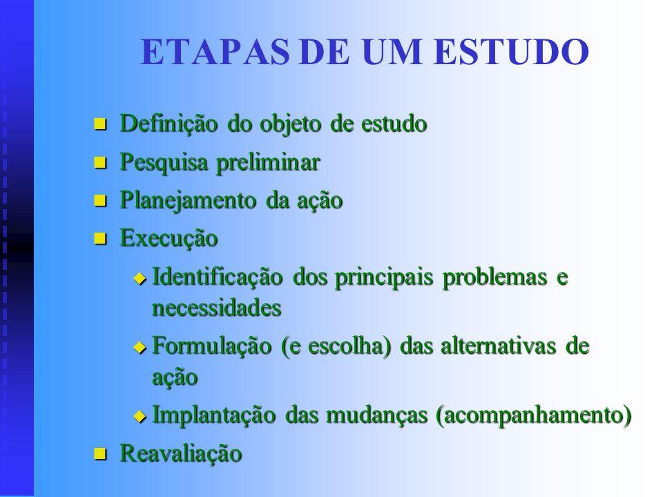 ETAPAS DE UM ESTUDO Definição do objeto de estudo Pesquisa preliminar