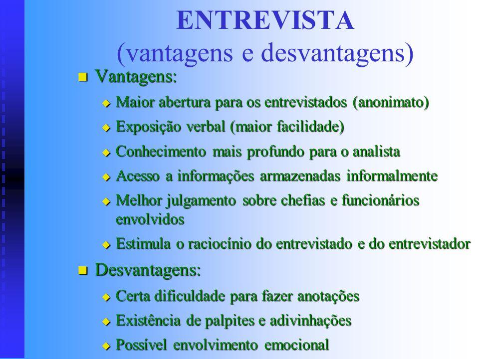 ENTREVISTA (vantagens e desvantagens)