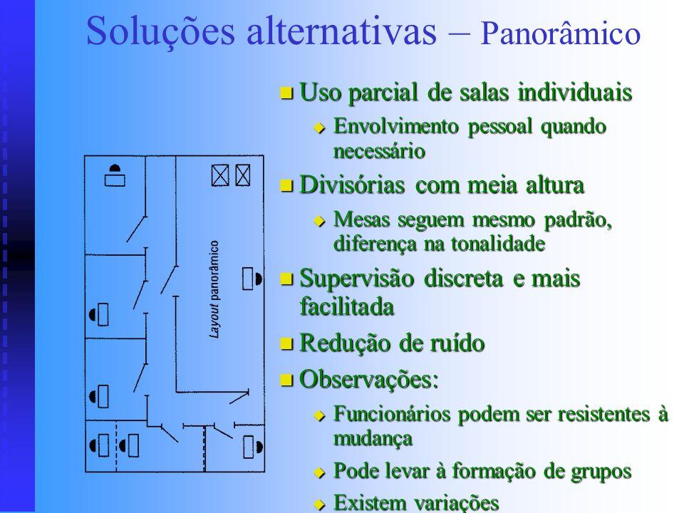 Soluções alternativas – Panorâmico