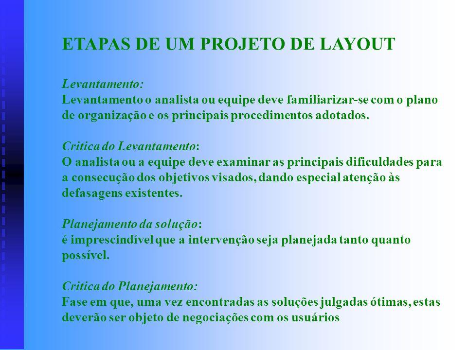 ETAPAS DE UM PROJETO DE LAYOUT Levantamento: Levantamento o analista ou equipe deve familiarizar-se com o plano de organização e os principais procedimentos adotados.