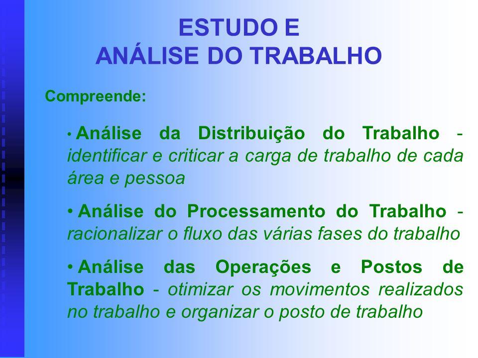 ESTUDO E ANÁLISE DO TRABALHO