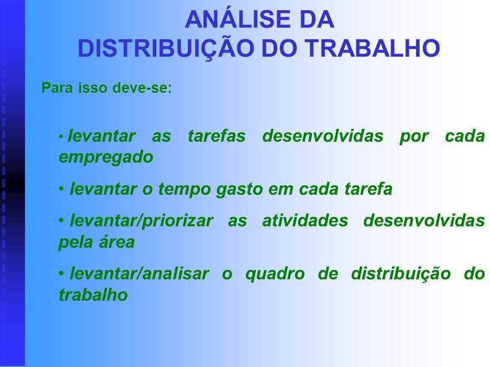 ANÁLISE DA DISTRIBUIÇÃO DO TRABALHO