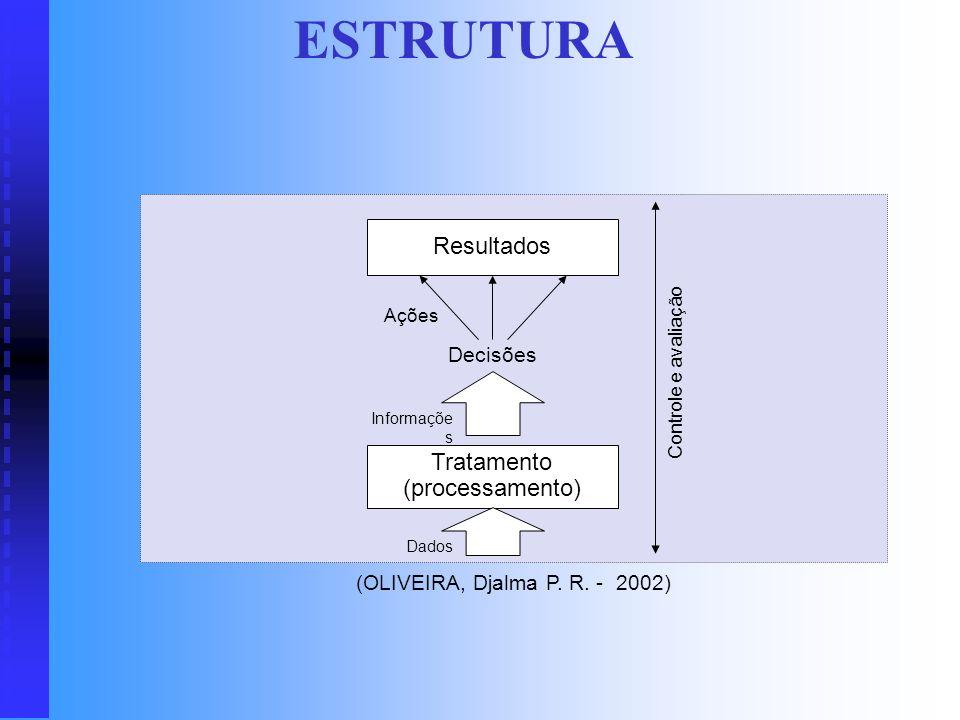 Tratamento (processamento)