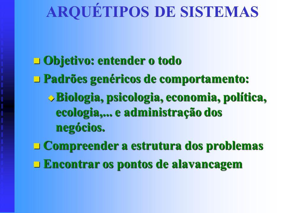 ARQUÉTIPOS DE SISTEMAS