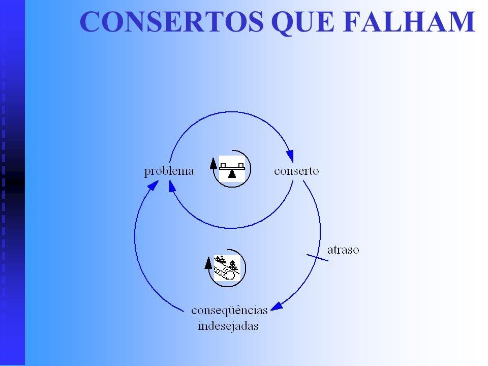 CONSERTOS QUE FALHAM