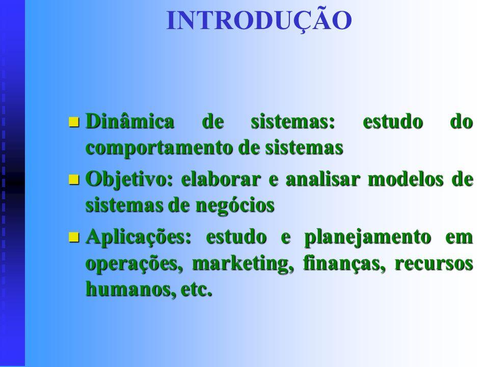 INTRODUÇÃO Dinâmica de sistemas: estudo do comportamento de sistemas