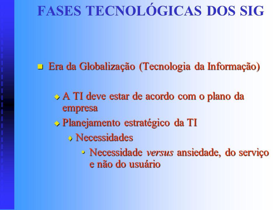 FASES TECNOLÓGICAS DOS SIG