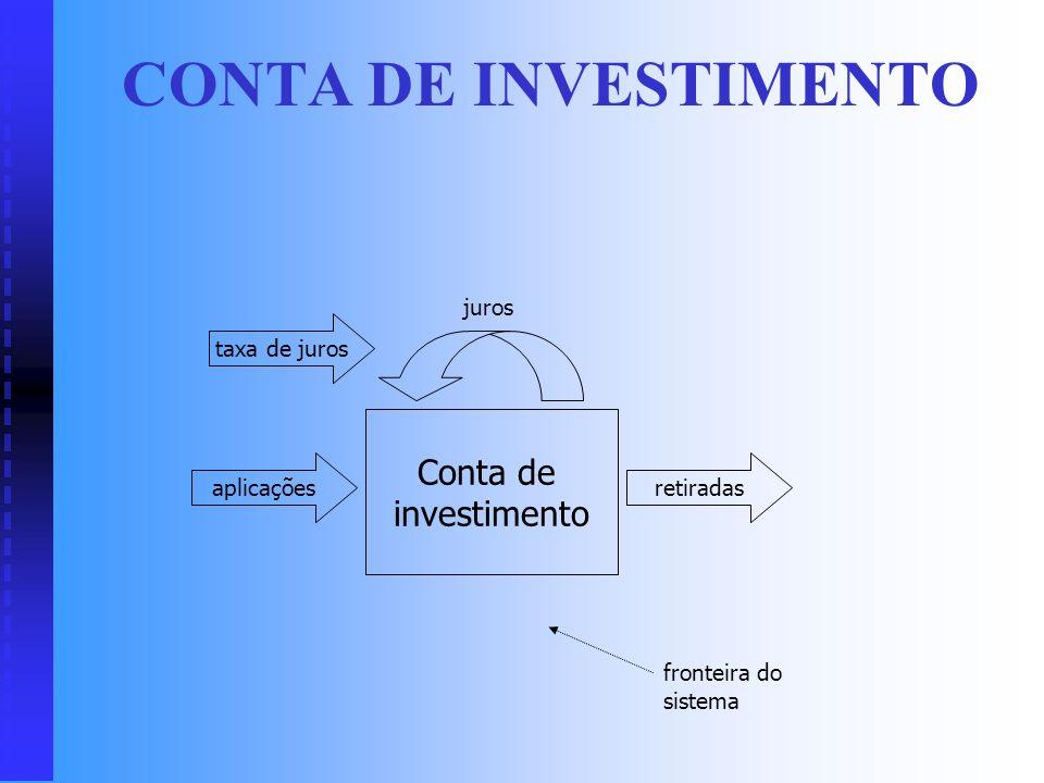 CONTA DE INVESTIMENTO Conta de investimento juros taxa de juros