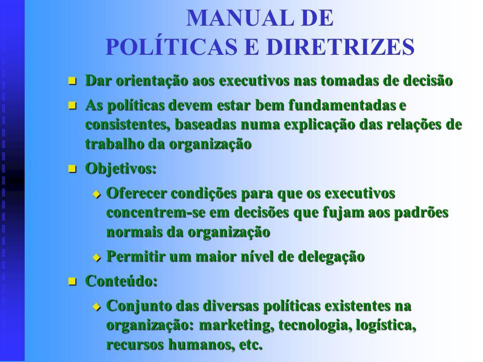 MANUAL DE POLÍTICAS E DIRETRIZES