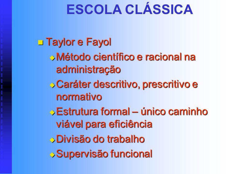 ESCOLA CLÁSSICA Taylor e Fayol