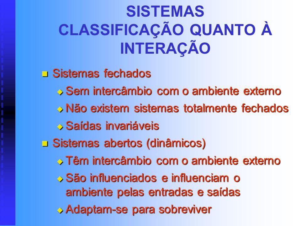 SISTEMAS CLASSIFICAÇÃO QUANTO À INTERAÇÃO