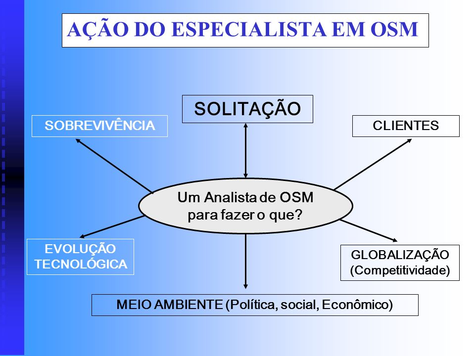 AÇÃO DO ESPECIALISTA EM OSM