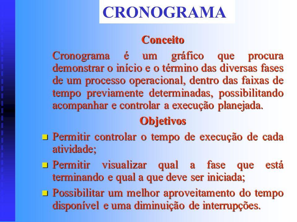 CRONOGRAMA Conceito.