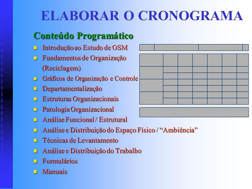 ELABORAR O CRONOGRAMA Conteúdo Programático