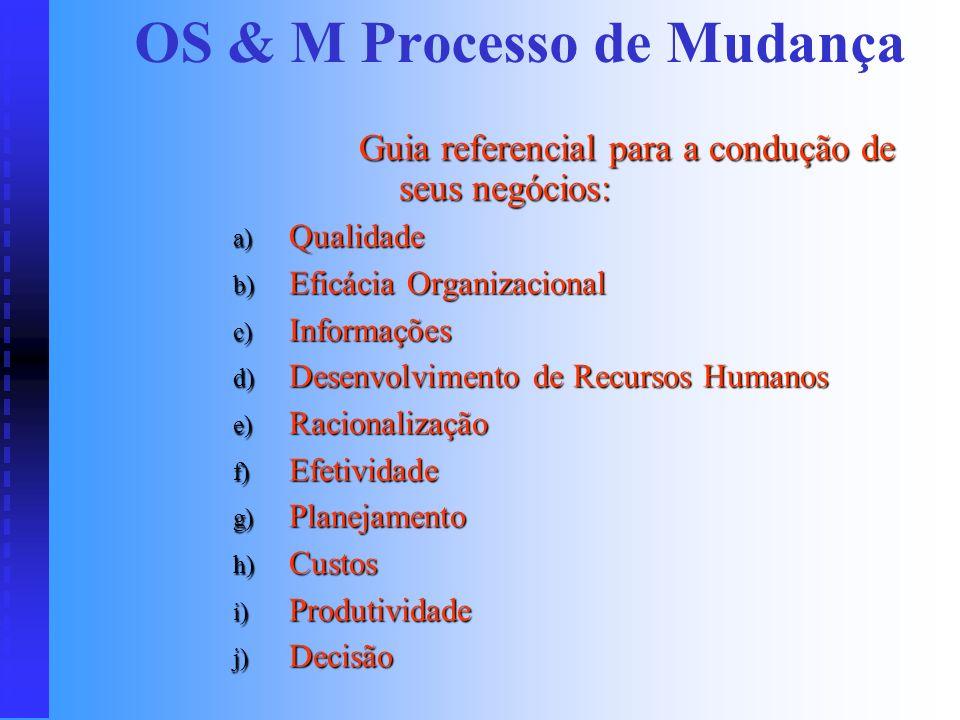 OS & M Processo de Mudança