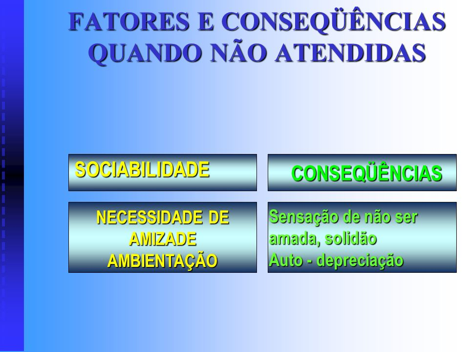 FATORES E CONSEQÜÊNCIAS QUANDO NÃO ATENDIDAS