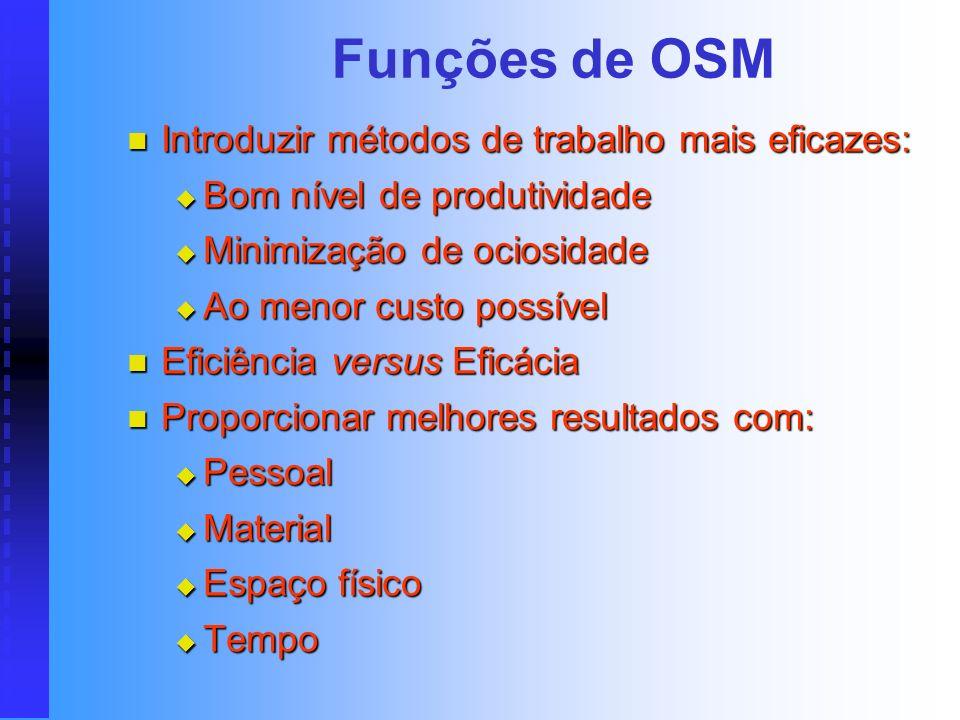 Funções de OSM Introduzir métodos de trabalho mais eficazes: