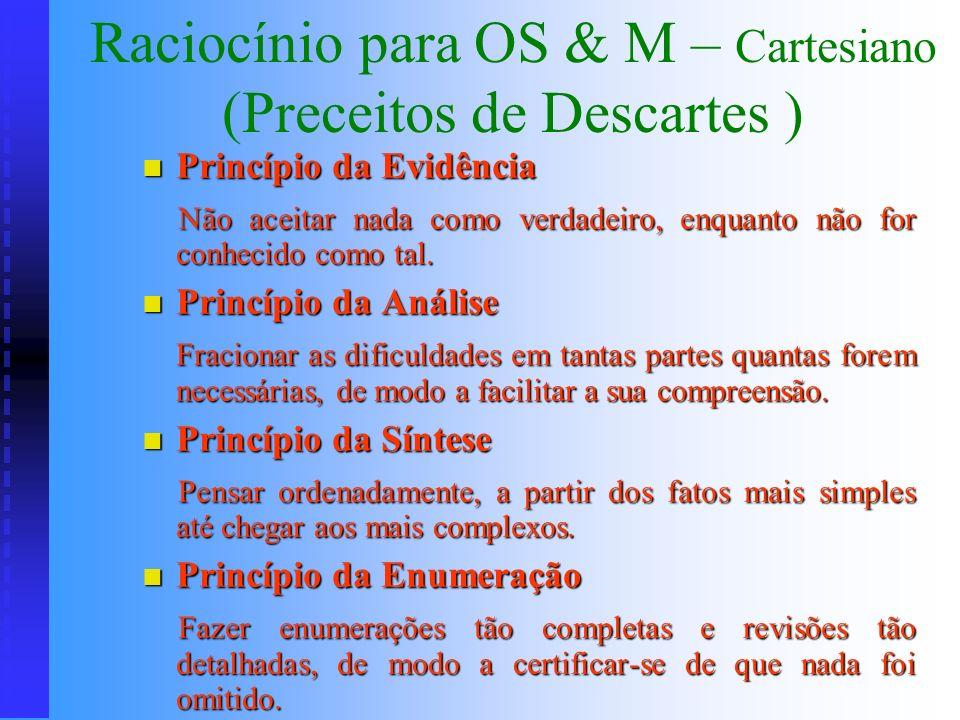 Raciocínio para OS & M – Cartesiano (Preceitos de Descartes )