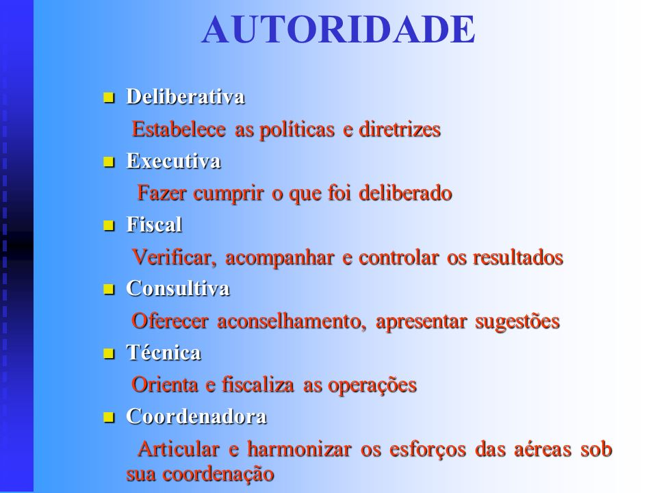 AUTORIDADE Deliberativa Estabelece as políticas e diretrizes Executiva