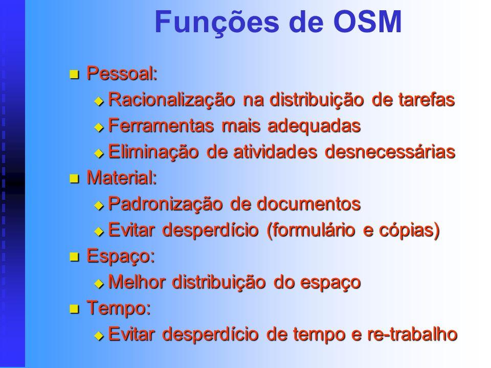 Funções de OSM Pessoal: Racionalização na distribuição de tarefas