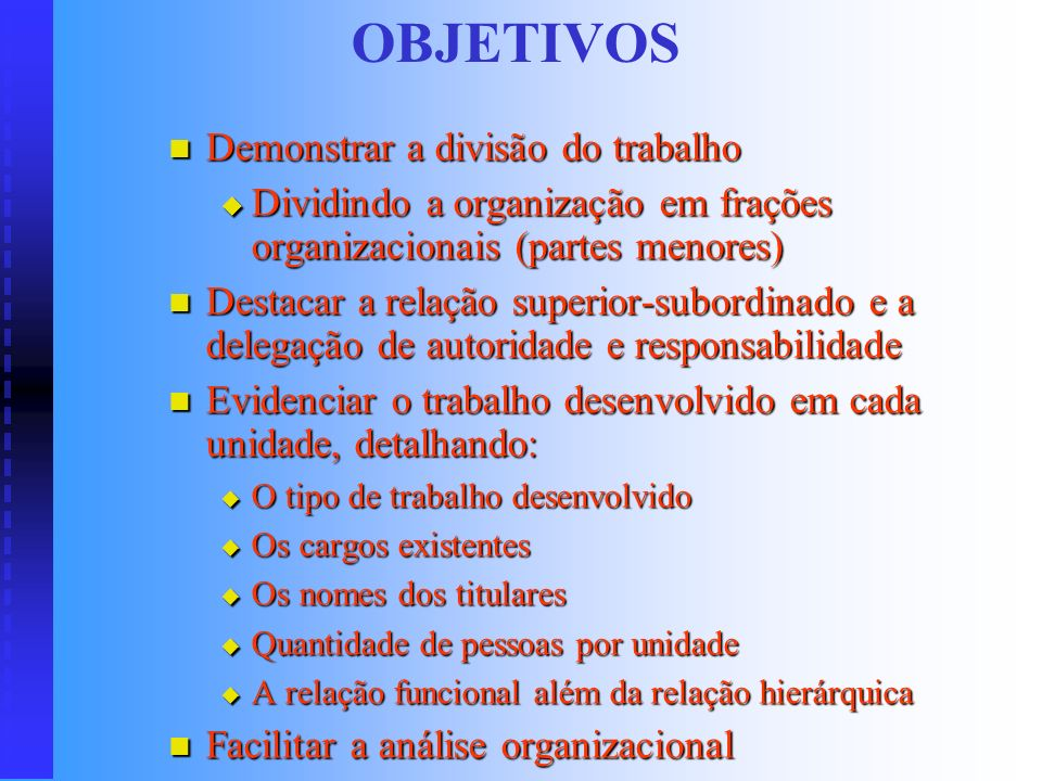 OBJETIVOS Demonstrar a divisão do trabalho