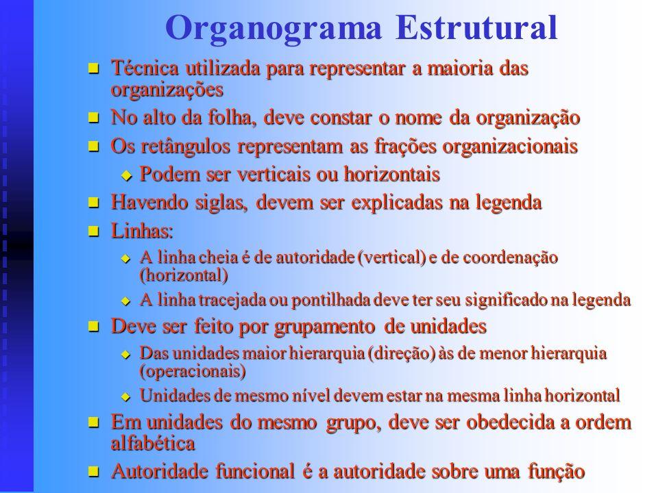 Organograma Estrutural