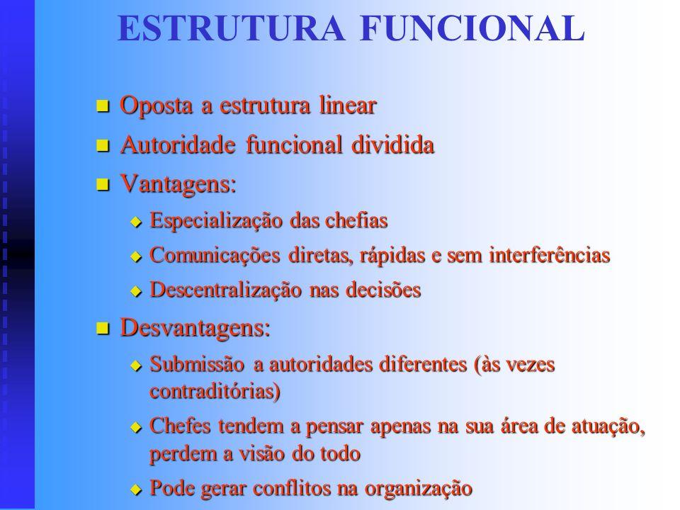 ESTRUTURA FUNCIONAL Oposta a estrutura linear
