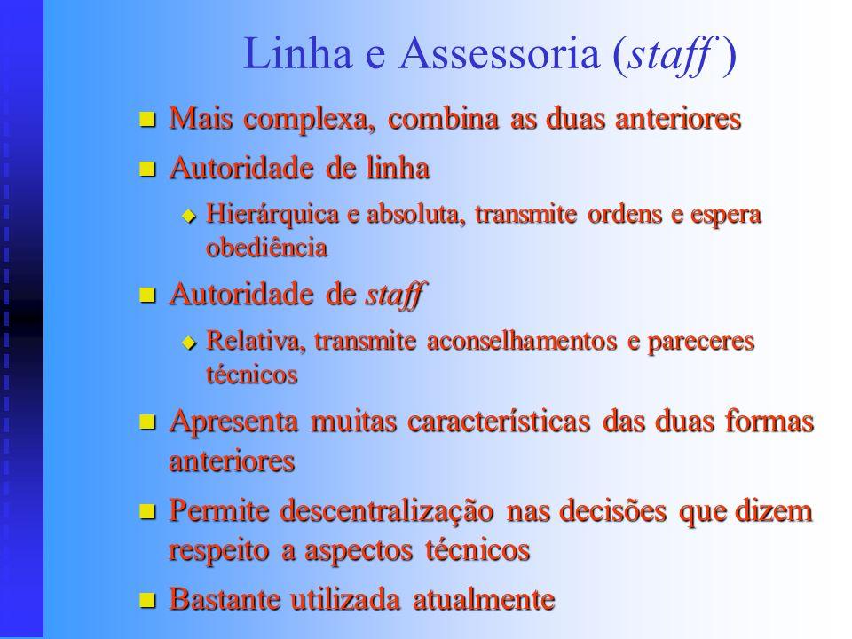 Linha e Assessoria (staff )