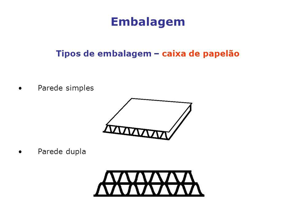 Tipos de embalagem – caixa de papelão
