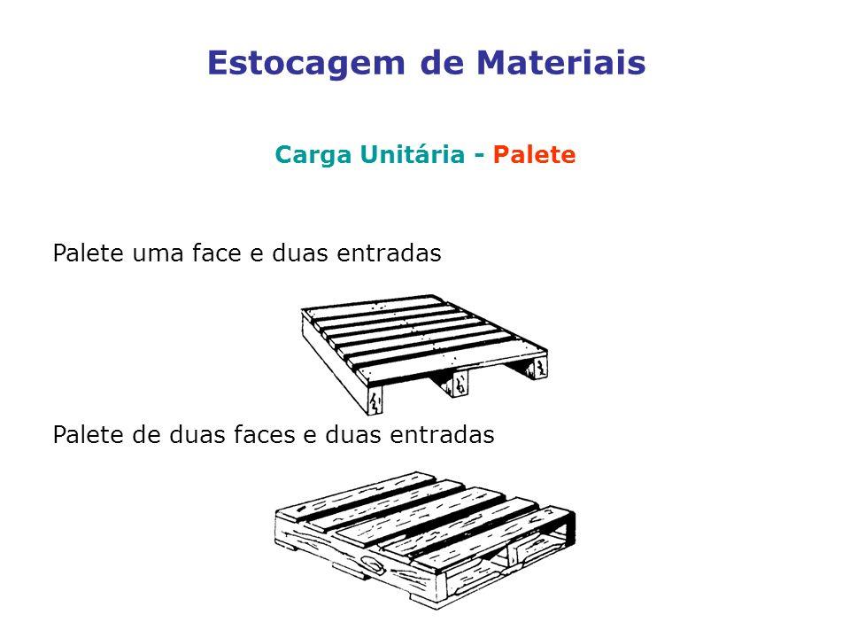 Estocagem de Materiais