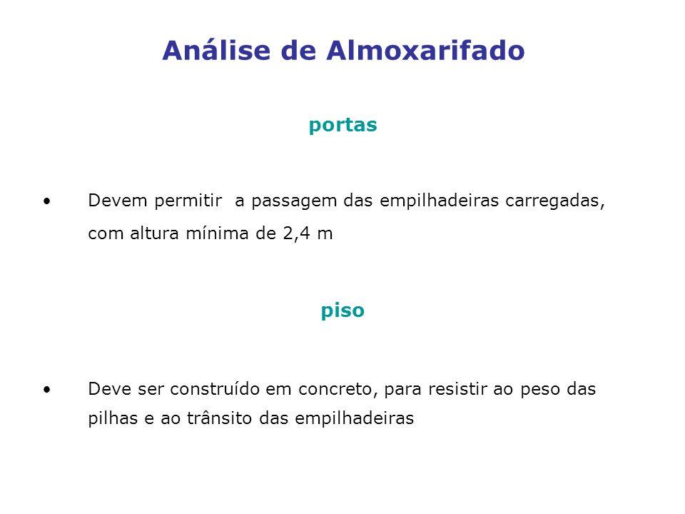 Análise de Almoxarifado