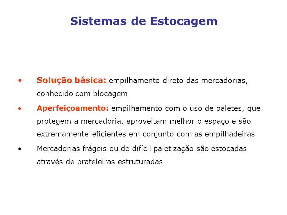 Sistemas de Estocagem Solução básica: empilhamento direto das mercadorias, conhecido com blocagem.