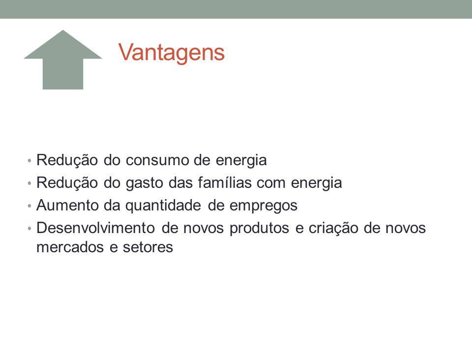 Vantagens Redução do consumo de energia