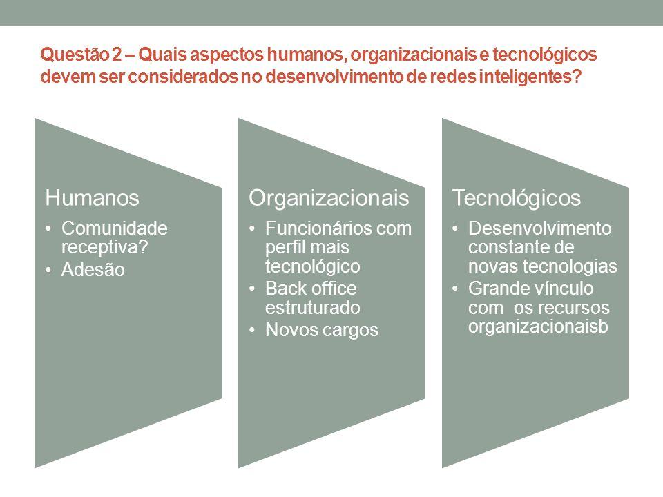 Humanos Organizacionais Tecnológicos