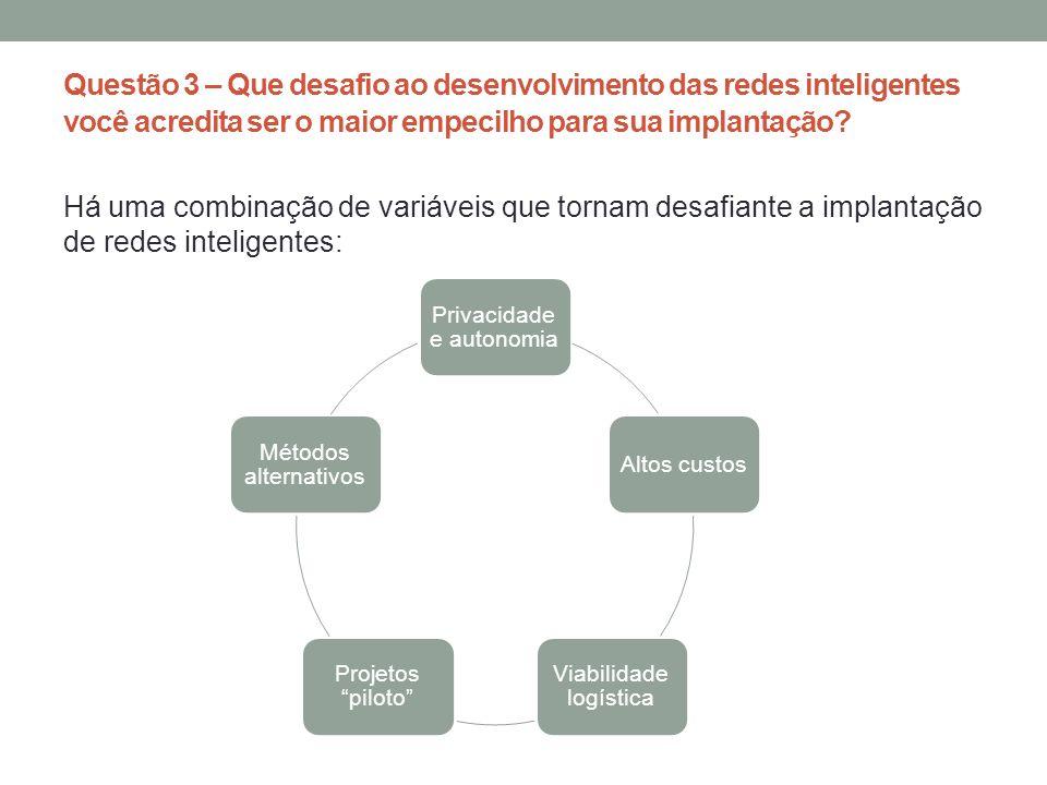 Questão 3 – Que desafio ao desenvolvimento das redes inteligentes você acredita ser o maior empecilho para sua implantação