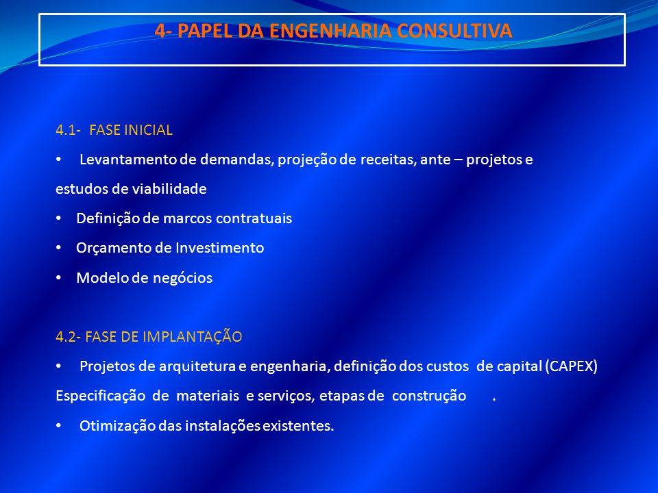 4- PAPEL DA ENGENHARIA CONSULTIVA
