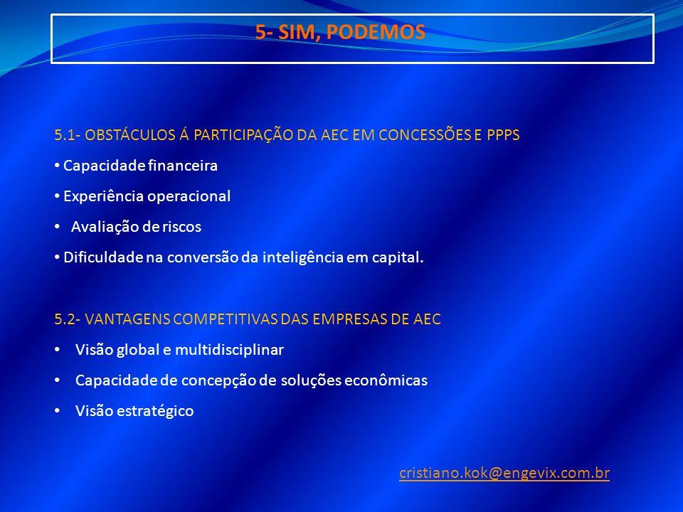 5- SIM, PODEMOS 5.1- OBSTÁCULOS Á PARTICIPAÇÃO DA AEC EM CONCESSÕES E PPPS. Capacidade financeira.