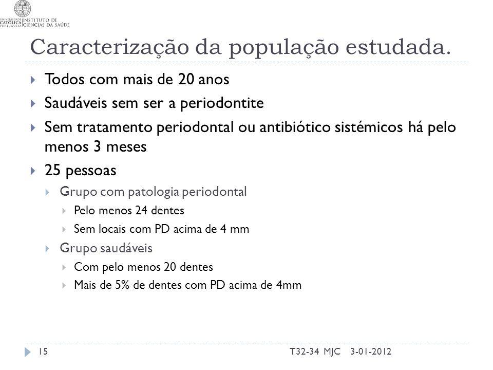 Caracterização da população estudada.