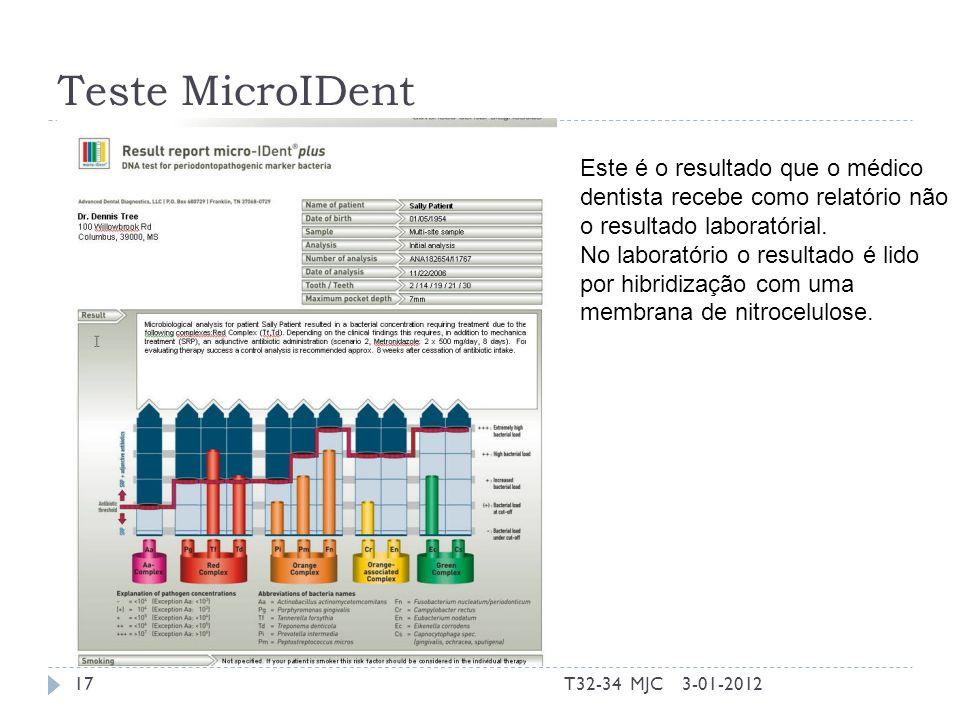 Teste MicroIDent Este é o resultado que o médico dentista recebe como relatório não o resultado laboratórial.